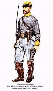 Confederate Soldiers Uniform | Civil War | Pinterest ...