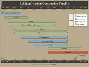 Construction Project Timeline Created With Timeline Maker Pro