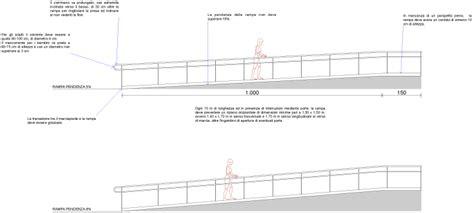 corrimano scale normativa abitabile