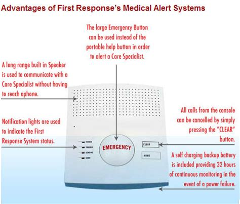 How It Works  First Response System  Www. Smith And Wesson Homeland Security. Colleges In Daytona Fl Oil Change Hamilton Nj. Storage In Portland Oregon Adex Home Security. How To Treat Overactive Bladder. Bakersfield California College. Are Home Equity Loans Good Master In Computer. Dutchess Center For Rehabilitation And Healthcare. Commercial Truck Insurance Cost