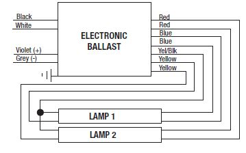 Lighting Gallery Fluorescent Ballasts Sylvania