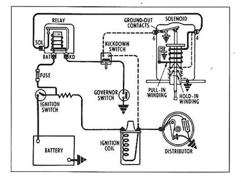 Gm Ignition Switch Wiring Diagram 2003 by Wrg 4272 Farmall H Generator Wiring Diagram