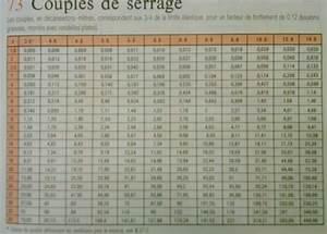 Couple De Serrage Vis : le temps des series 39 afficher le sujet couple de serrage ~ Gottalentnigeria.com Avis de Voitures