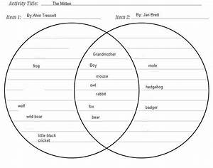 Math Is More Than Balancing A Checkbook  Venn Diagrams Can Be Used For More Than Math