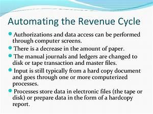 Revenue Cycle  Ais