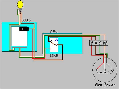 electrical   generator transfer switch