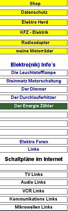 Nebenkostenabrechnung Strom Ohne Zähler by Strom Z 228 Hler
