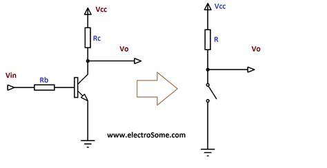 Transistor Switch