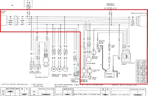 Kawasaki Mule Wiring Schematic by Kawasaki Mule Ignition Wiring Diagram Kawasaki Wiring