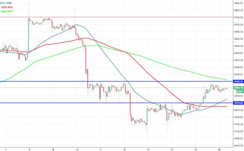 Canada is moving towards a cashless society following the trails of leading economies like sweden, denmark and norway. Bitcoin price analysis: BTC/USD rangebound despite the news that BlackRock exploring crypto ...