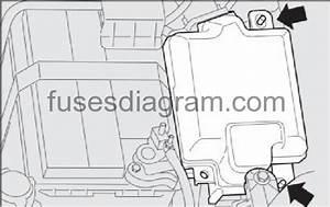 Fuse Box Fiat Punto 3