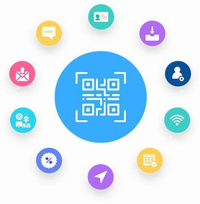 Qr Types Codes Code Different Examples Banner