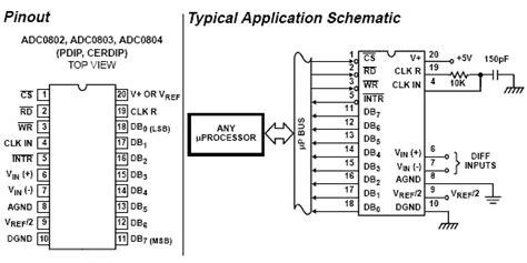 Advance Microcontrollers Processors Interfacing