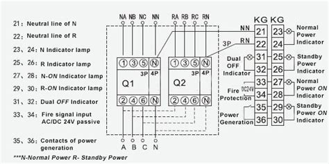 Automatic Transfer Switch Pole Amps