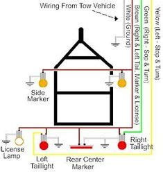 Trailer Light Connection Diagram by Pin By Chuck Oliver On Car And Bike Wiring Trailer