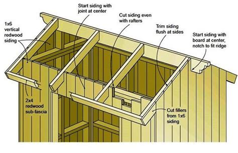 10 X 14 Saltbox Shed Plans by 3 5 215 6 Garden Tool Shed Plans Amp Blueprints For Small Gable Shed