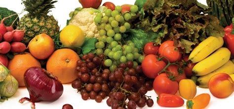 Global Functional Food Ingredients Market Trends ...