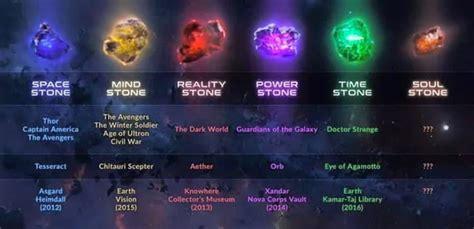 Revelada La Identidad De La Piedra Del Alma En Vengadores