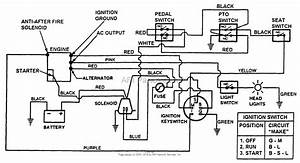 Wiring Diagram For Brigg And Stratton 1 2 Hp