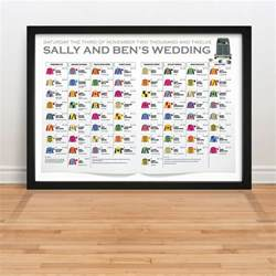 fairytale wedding ideas at the races racing table plan the pretty in print company