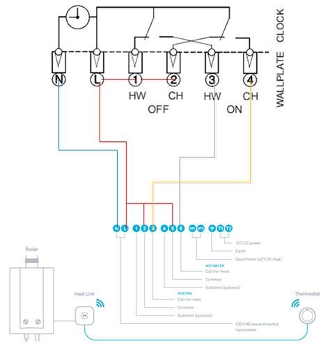 wiring centre     plan diagram diynot forums