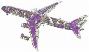 Would Physics Allow Us To Build A Really Big Airplane  Say