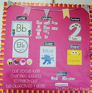 Ms Organization Chart 2 0 What We Are Learning Use My Circus Letters And Make The