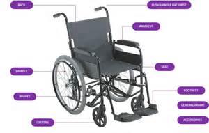 Wheelchair Wheel Parts