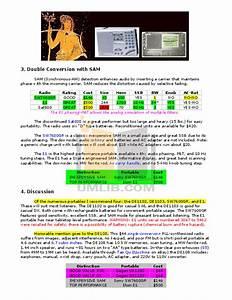 Pdf Manual For Eton Radio S350dl