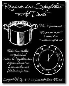 Cadre Pour Cuisine : cuisson des spaghettis tableau moderne pour cuisine design defacto ~ Teatrodelosmanantiales.com Idées de Décoration