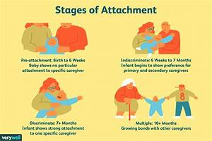 What Is The Attachment Theory   U2013 Hand In Hand Family