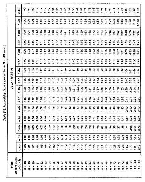 Military Time Chart Minutes - www.proteckmachinery.com