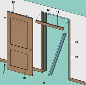 porte pour caisson de cuisine porte pour caisson de cuisine 12 installation dune