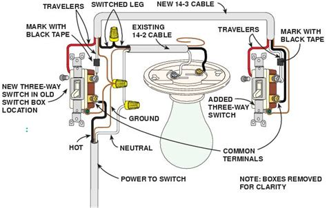 i and existing single pole switch that is wired power to light switch leg to switch so