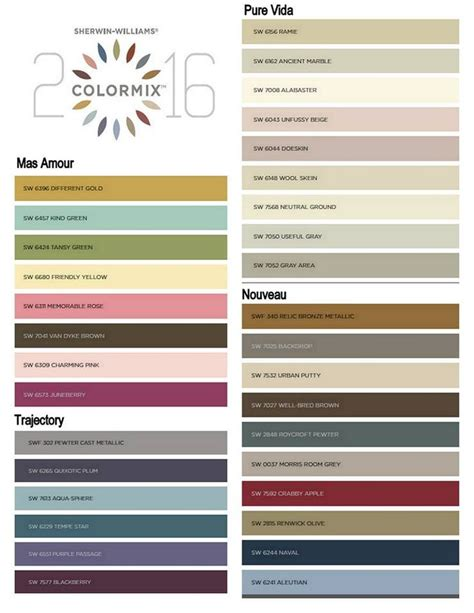 color 2016 the sherwin williams colormix 2016 collection has a positive outlook highlights