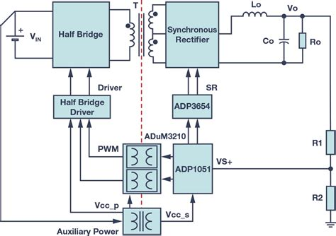 Isolation Digital Power Supply Why How Analog Devices