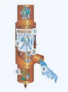 Regenwasser Zu Trinkwasser Aufbereiten : fallrohrfilter f r regenwasser in regenwassernutzungsanlagen ~ Watch28wear.com Haus und Dekorationen