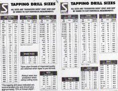 drills taps  charts  pinterest
