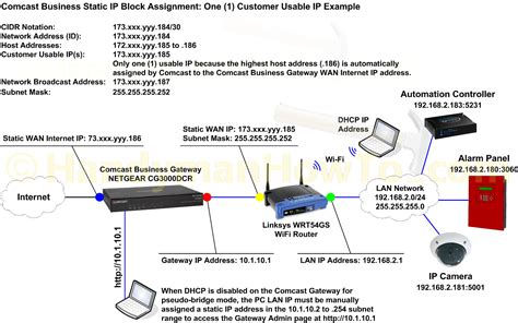 Home Network Wiring Diagram With Bridge by How To Configure A Comcast Business Class Static Ip Address