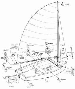 25  Best Ideas About Small Sailboats On Pinterest