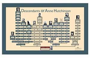 Descendants of Anne Hutchinson