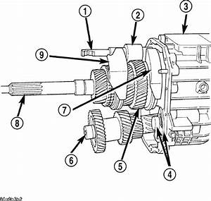 How Do I Remove The Input Shaft From My Manual Transmission