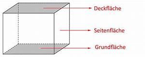 Quadrat Fläche Berechnen : oberfl che ~ Themetempest.com Abrechnung