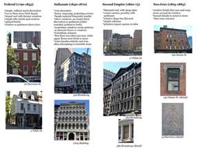 style buildings tribeca trust building architectural style guide
