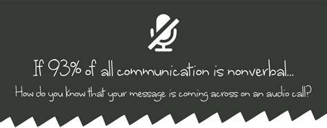speaking  words body language   verbal cues