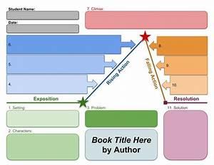Plot Diagram Digital Graphic Organizer