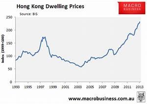 More warnings of a Hong Kong housing bust - MacroBusiness