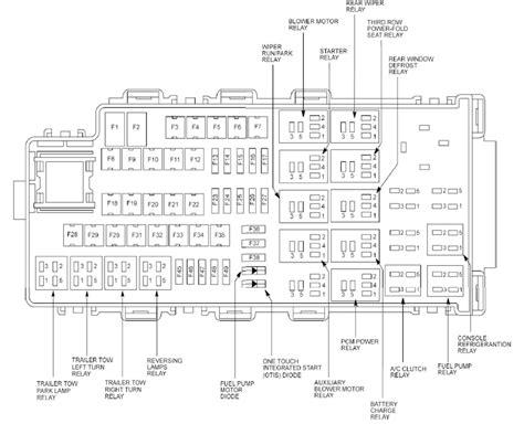 ford flex fuse diagram ricks  auto repair