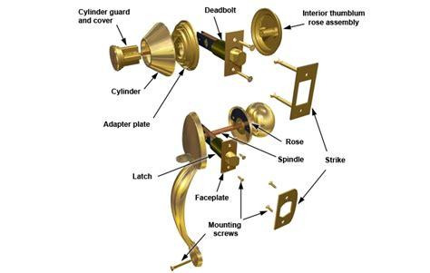 door parts description parts   door knob