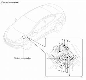 Hyundai Elantra  Components And Components Location